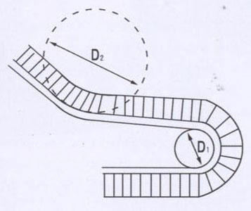 how to cut steel reinforced conveyor belt