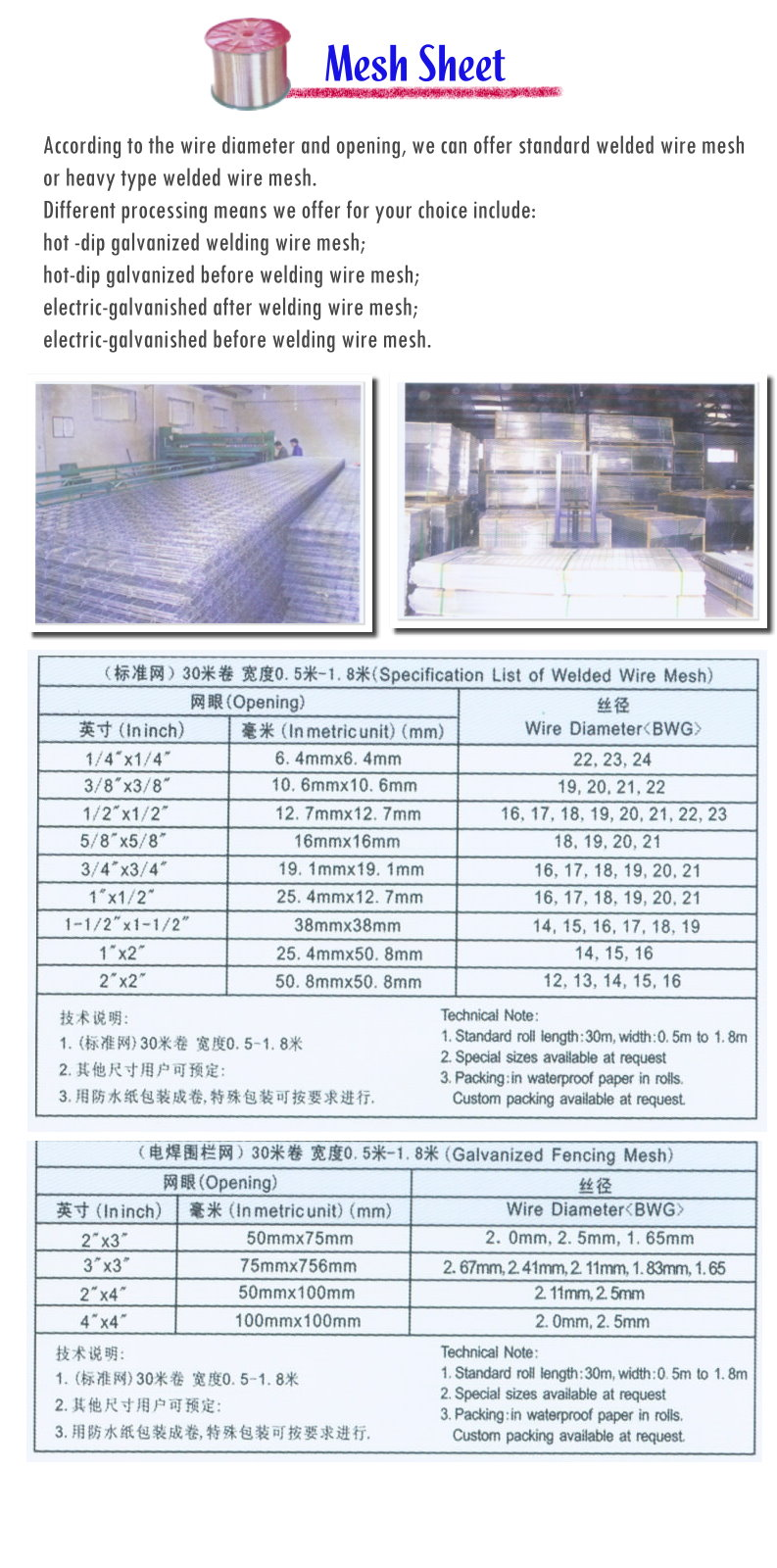 Cute fine wire mesh sheets ideas wiring diagram ideas blogitia famous wire mesh sizes chart standard sheets ideas electrical keyboard keysfo Image collections